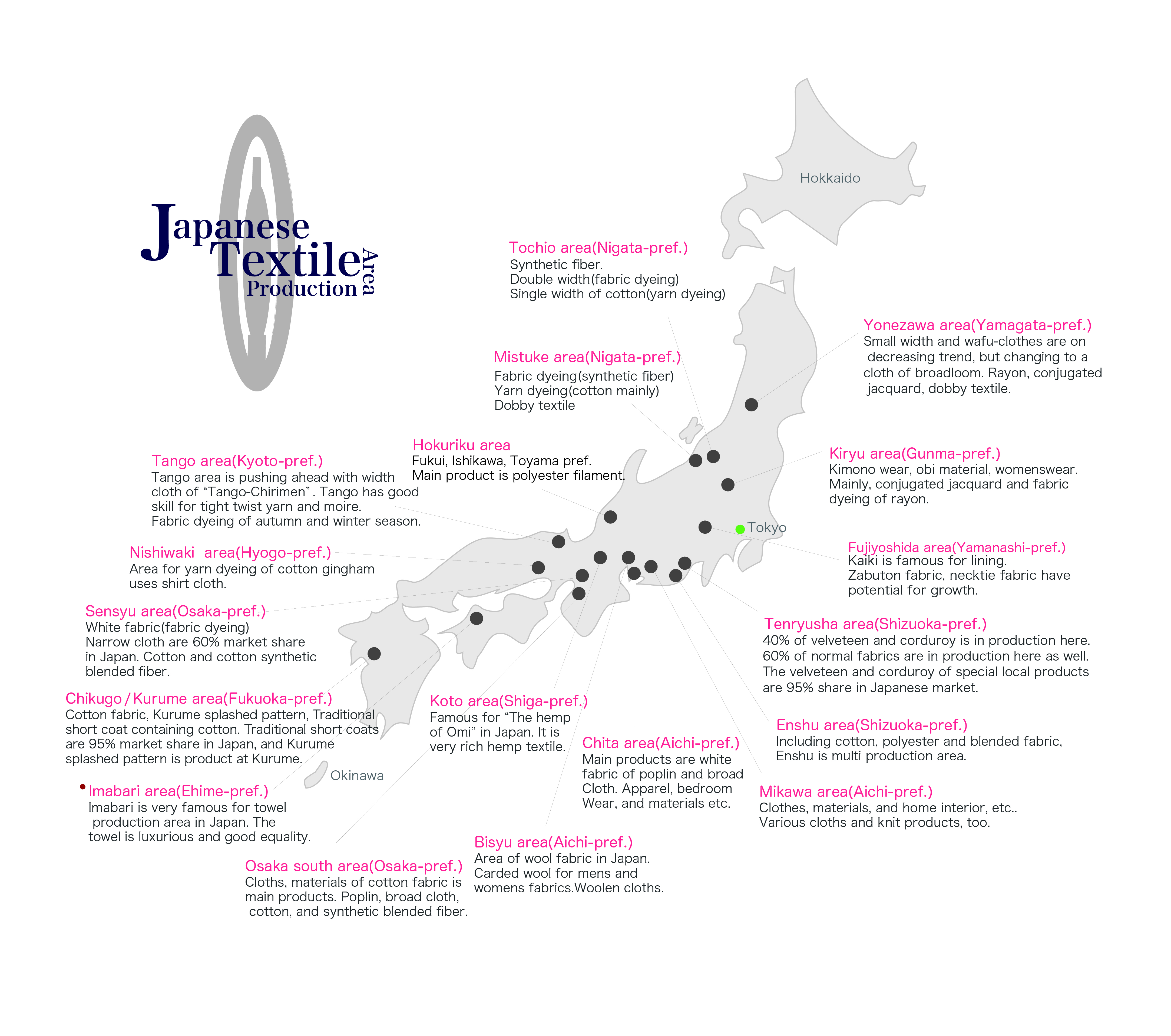 japanese production area map